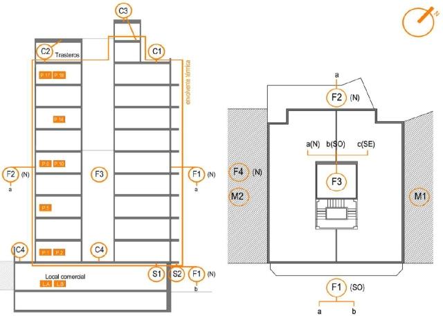 Esquema gráfico del edificio