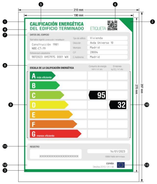 Ejemplo de etiqueta de eficiencia energética